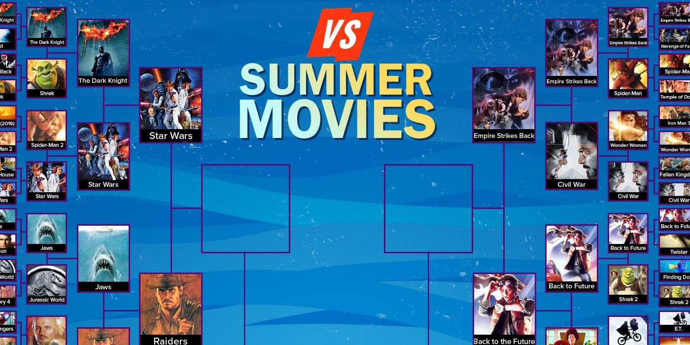 Star Wars Fans Hijack Movie Tourney To Give Revenge Of The Sith The Win