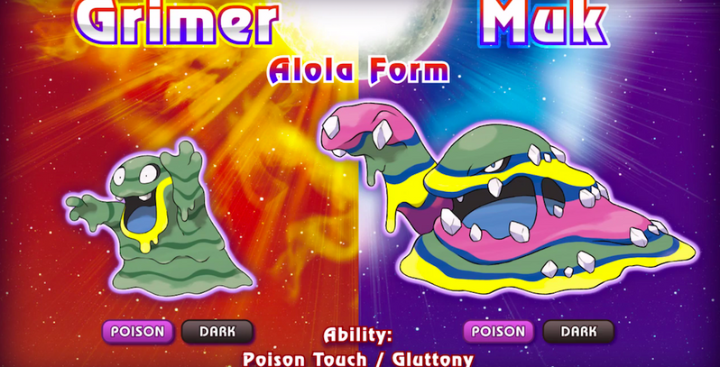 Pokemon GO: What Are Alola Forms? | Game Rant