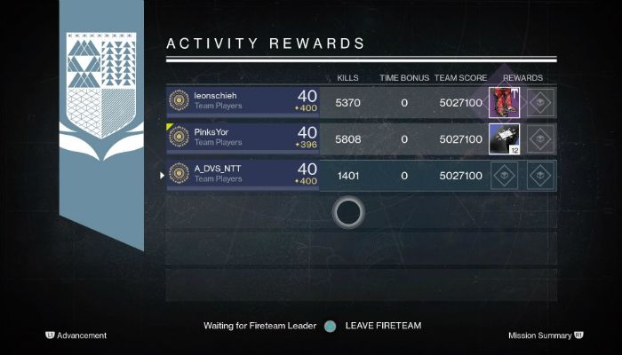 Destiny Team Hits 5 Million Score in Nightfall Strike | Game Rant